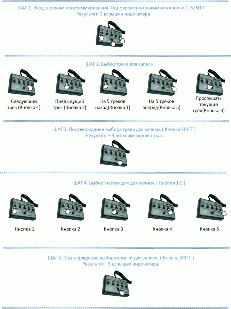 Программирование клаксона PK5